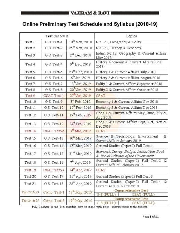 vajiram Test Series 2019