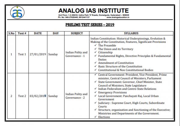 Analog IAS Coaching